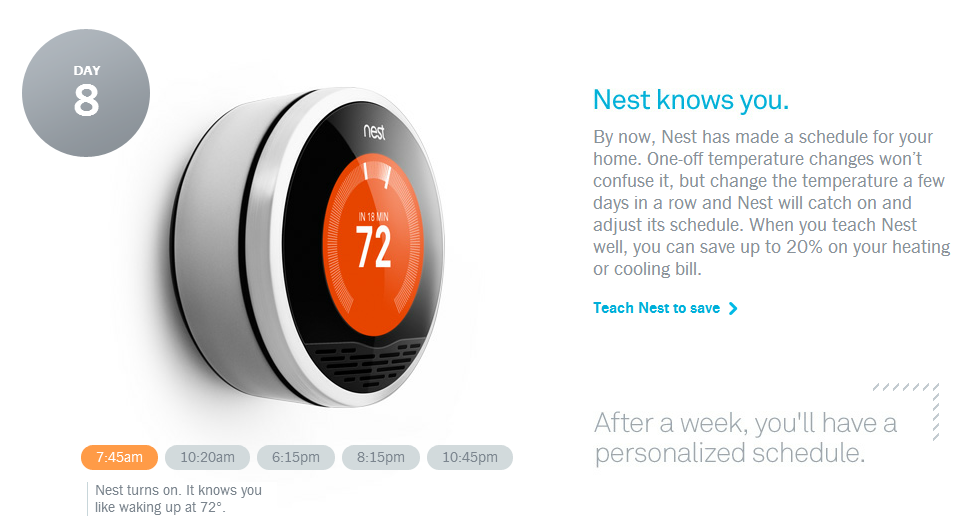 Can A Programmable Thermostat Really Save You Money   U2013 Air
